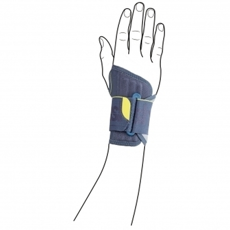 Bandage de poignet Push Sports